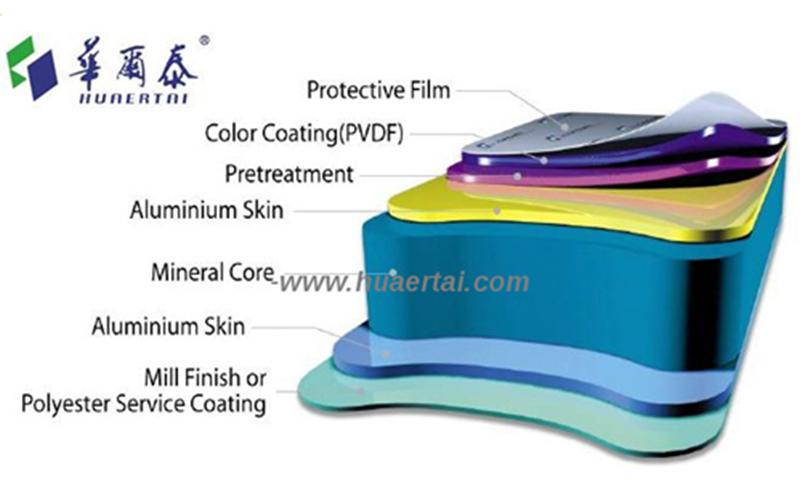 ACP Sheet,aluminium composite panel,aluminium panel,aluminum composite panel factory,.jpg