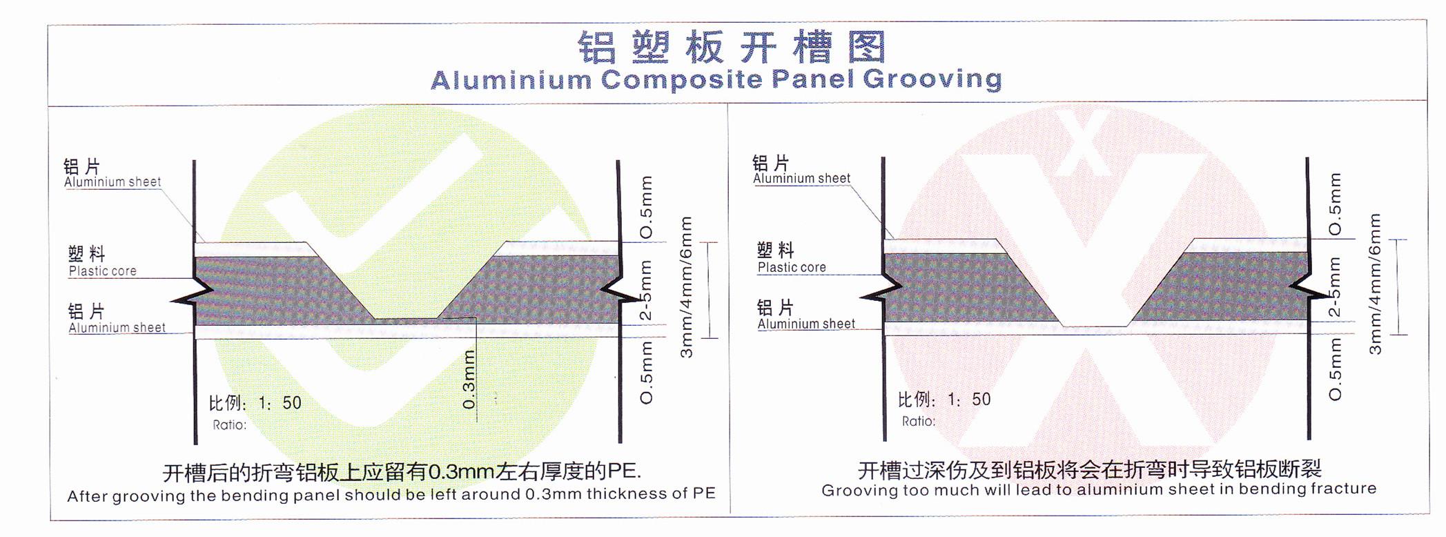 aluminium composite panel grooving.jpg