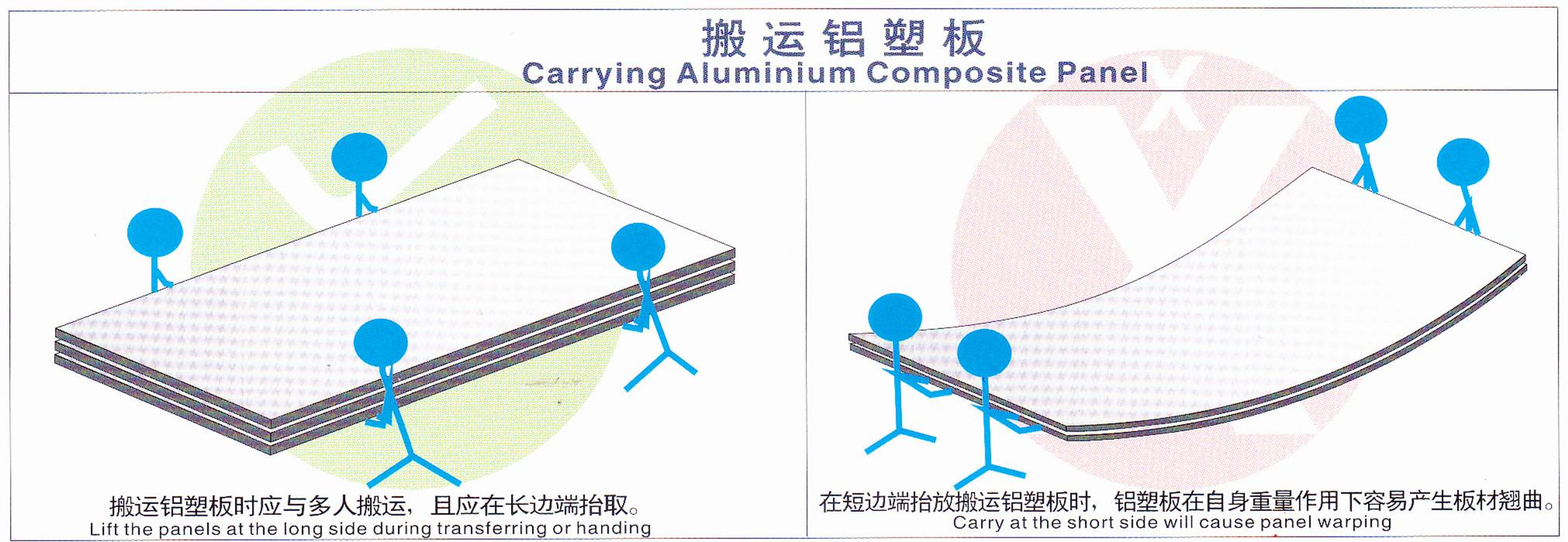 carrying aluminium composite panel.jpg